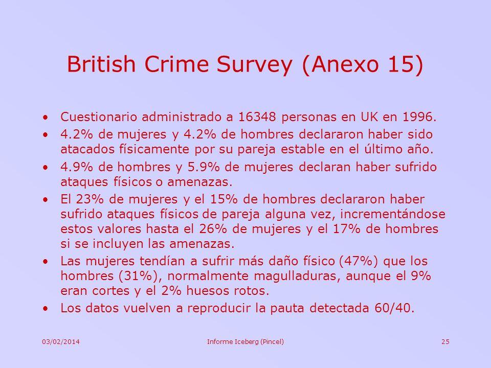 03/02/2014Informe Iceberg (Pincel)25 British Crime Survey (Anexo 15) Cuestionario administrado a 16348 personas en UK en 1996. 4.2% de mujeres y 4.2%