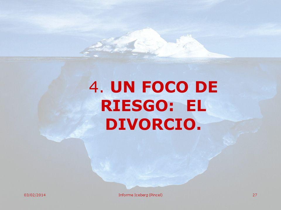 03/02/2014Informe Iceberg (Pincel)27 4. UN FOCO DE RIESGO: EL DIVORCIO.