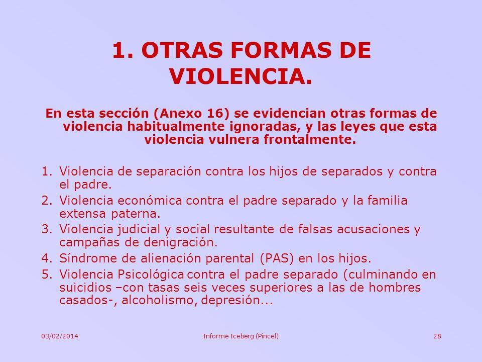 03/02/2014Informe Iceberg (Pincel)28 1. OTRAS FORMAS DE VIOLENCIA. En esta sección (Anexo 16) se evidencian otras formas de violencia habitualmente ig
