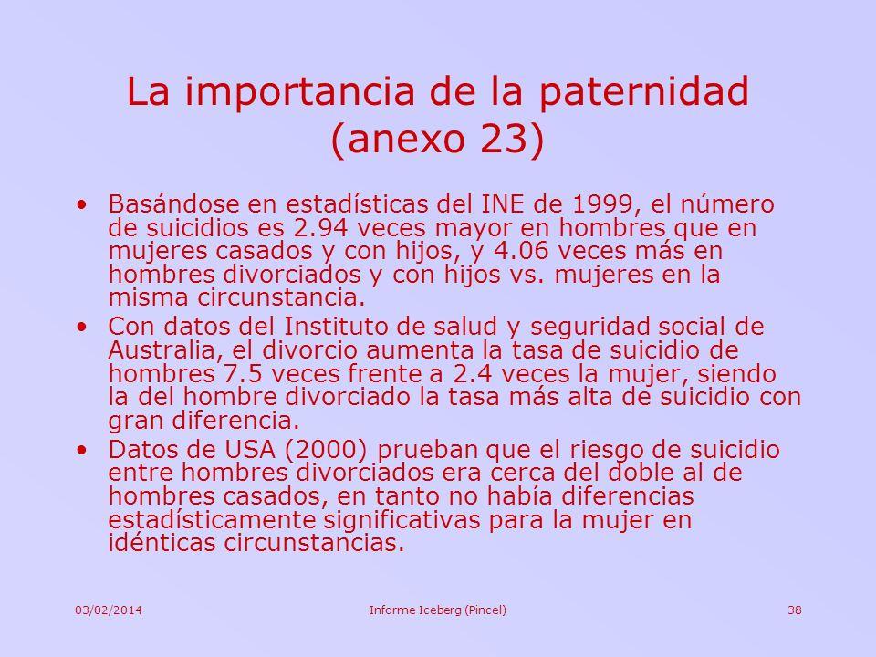 03/02/2014Informe Iceberg (Pincel)38 La importancia de la paternidad (anexo 23) Basándose en estadísticas del INE de 1999, el número de suicidios es 2