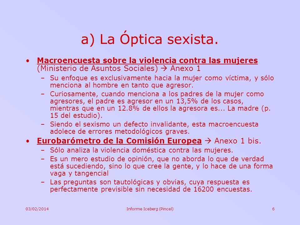 03/02/2014Informe Iceberg (Pincel)6 a) La Óptica sexista. Macroencuesta sobre la violencia contra las mujeres (Ministerio de Asuntos Sociales) Anexo 1