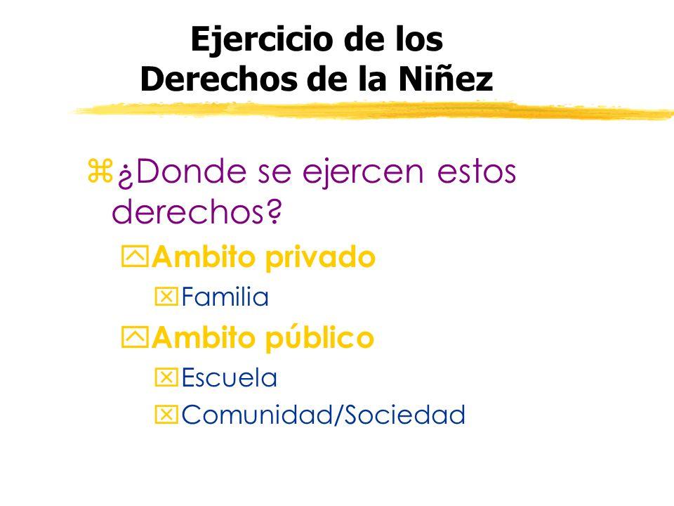 Ejercicio de los Derechos de la Niñez z¿Donde se ejercen estos derechos? y Ambito privado xFamilia y Ambito público xEscuela xComunidad/Sociedad