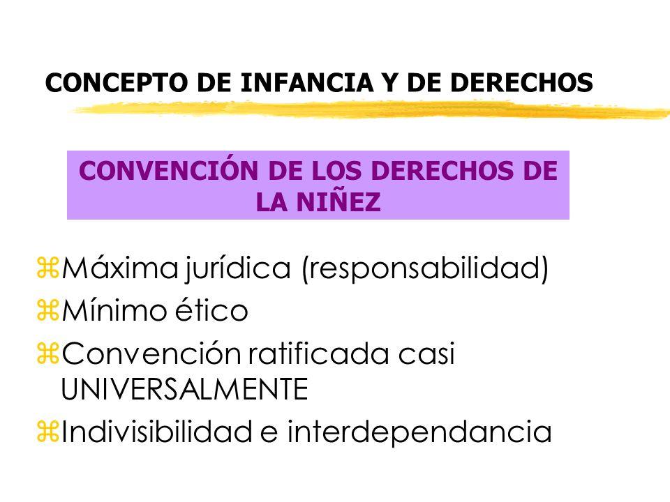 CONCEPTO DE INFANCIA Y DE DERECHOS zMáxima jurídica (responsabilidad) zMínimo ético zConvención ratificada casi UNIVERSALMENTE zIndivisibilidad e inte