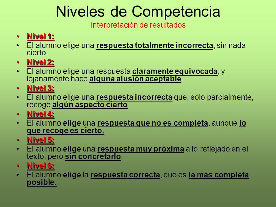 Niveles de Competencia Interpretación de resultados Nivel 1:Nivel 1: El alumno elige una respuesta totalmente incorrecta, sin nada cierto.