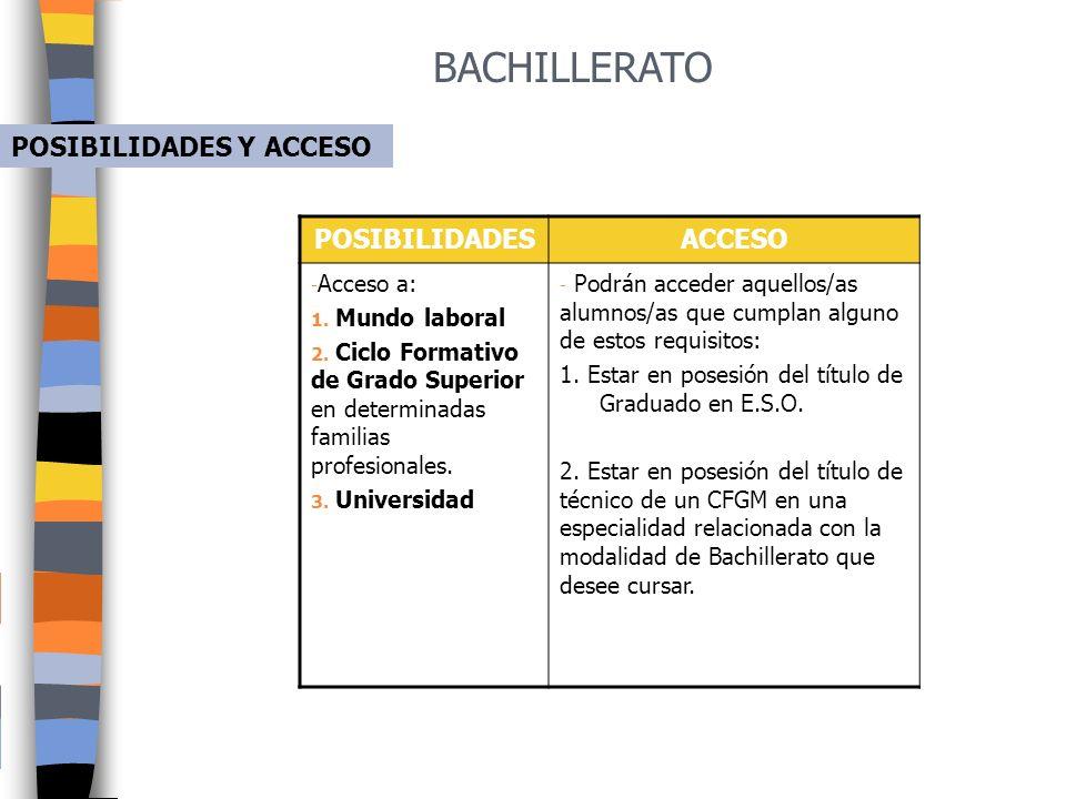 BACHILLERATO ¿QUÉ ES EL BACHILLERATO? Es la última etapa de la Educación Secundaria, tiene carácter voluntario y su duración es de dos cursos. Los est