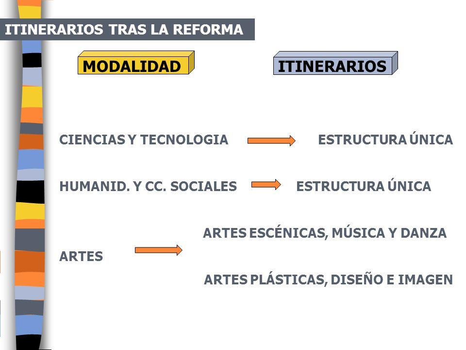 TECNOLOGÍA CIENTIFICOTÉCNICA TÉCNICO PROFESIONAL CC. DE LA NATURALEZA Y SALUD CIENTIFICOTÉCNICA CIENCIAS DE LA SALUD HUMANIDADES Y CC. SOCIALES HUMANÍ