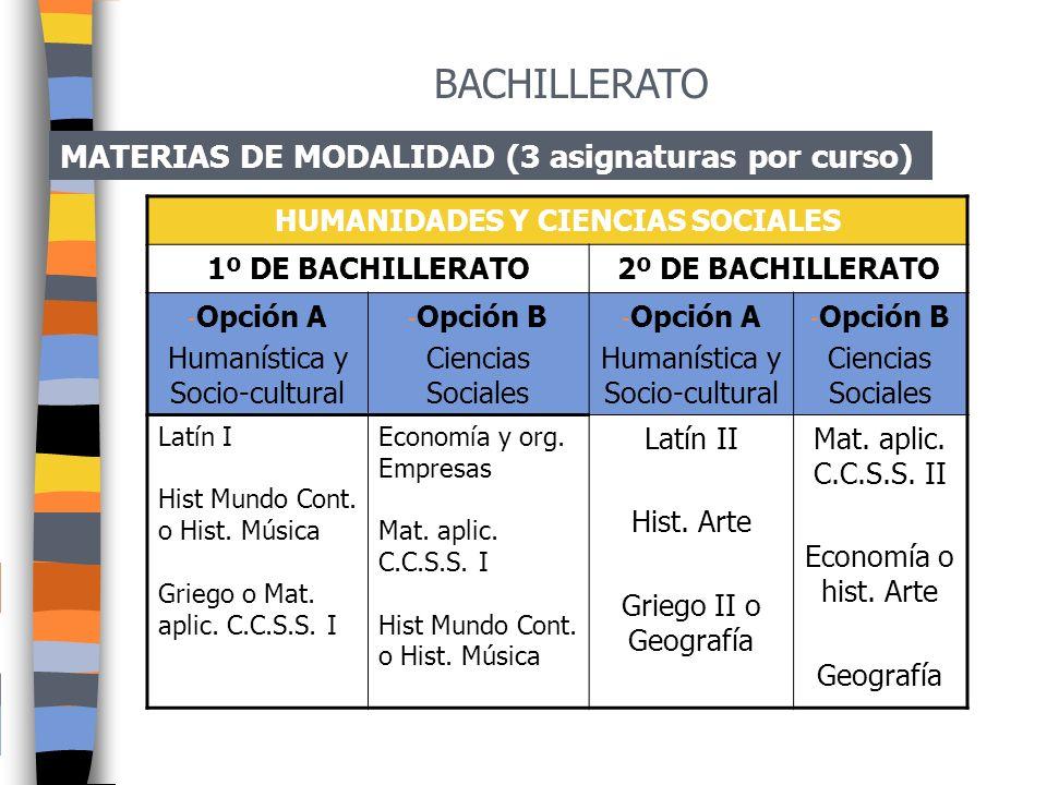 MATERIAS DE MODALIDAD TRAS LA REFORMA CIENCIAS Y TECNOLOGÍA - Física y Química - Biología - Matemáticas I y II - Biología y Geología - Dibujo técnico