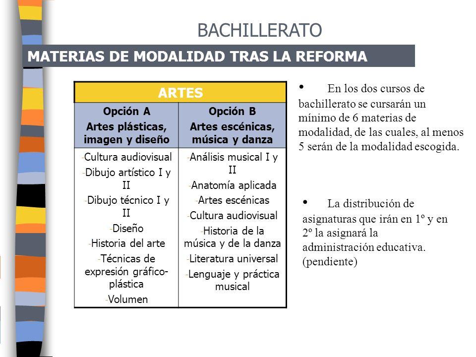 MATERIAS DE MODALIDAD (3 asignaturas) ARTES 1º BACHILLERATO2º BACHILLERATO Dibujo artístico I Dibujo técnico I Volumen PLÁSTICASPLÁSTICAS Y DISEÑO Dib