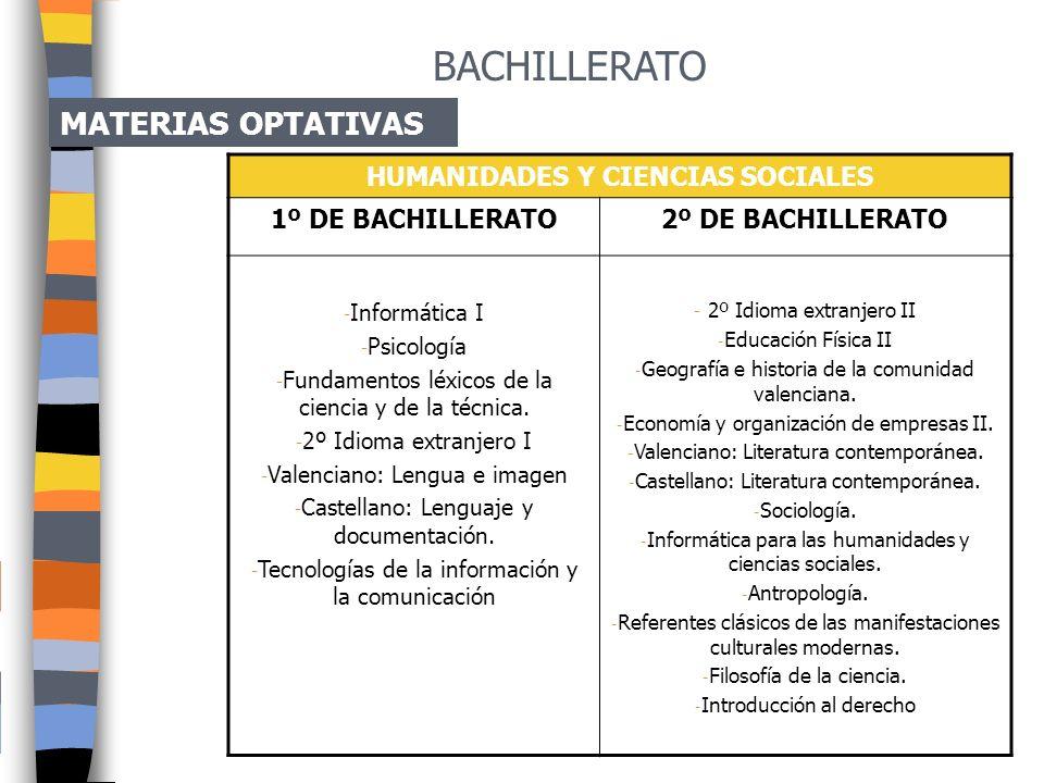 MATERIAS OPTATIVAS ( Al menos 1) BACHILLERATO CIENCIAS Y TECNOLOGÍA 1º DE BACHILLERATO2º DE BACHILLERATO - Informática I - Psicología - 2º Idioma extr