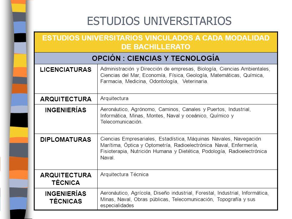 ESTUDIOS UNIVERSITARIOS ACCESO A LA UNIVERSIDAD DESDE BACHILLERATO Deberéis realizar una prueba de aptitud para el acceso a la universidad; SELECTIVID