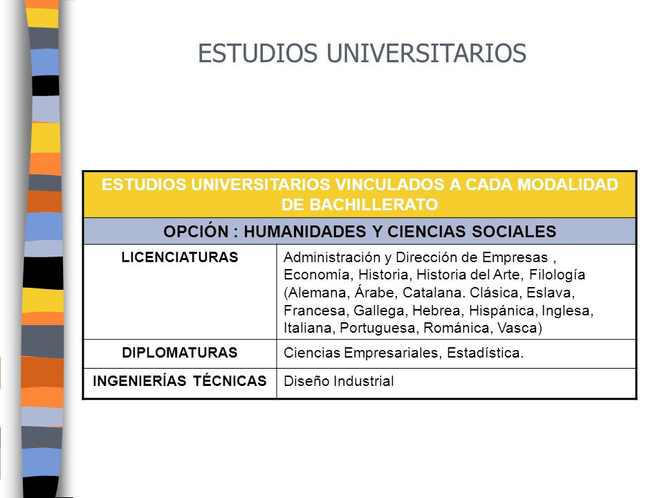 ESTUDIOS UNIVERSITARIOS ESTUDIOS UNIVERSITARIOS VINCULADOS A CADA MODALIDAD DE BACHILLERATO OPCIÓN : CIENCIAS Y TECNOLOGÍA LICENCIATURAS Administració