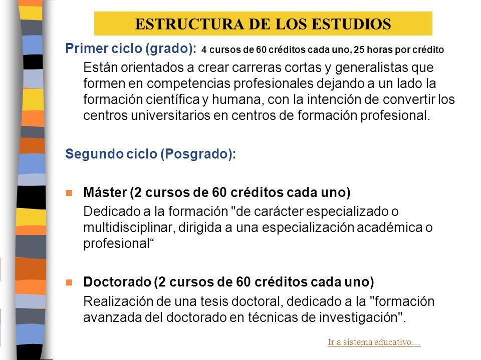 Plan Bolonia Qué es? El llamado Proceso de Bolonia es el intento de la Unión Europea por crear un sistema de educación superior homogéneo en los paíse