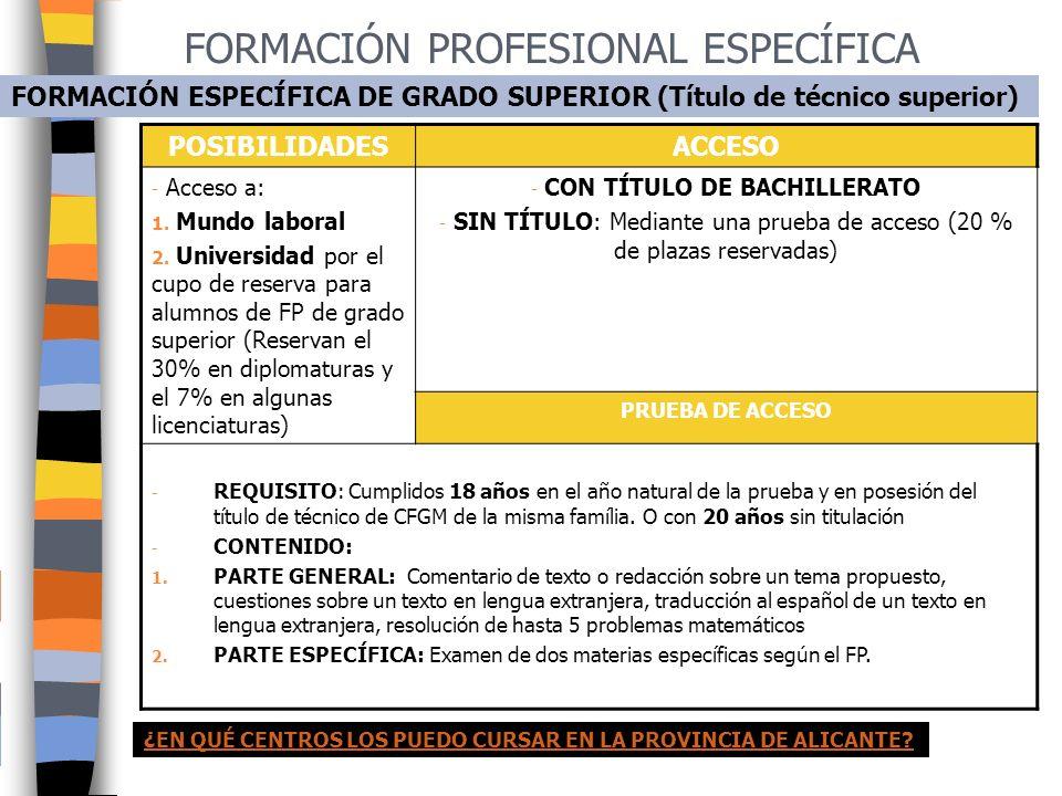 FORMACIÓN PROFESIONAL ESPECÍFICA POSIBILIDADESACCESO - Acceso a: 1. Mundo laboral 2. Bachillerato relacionado 3. Ciclo Formativo de Grado Superior de