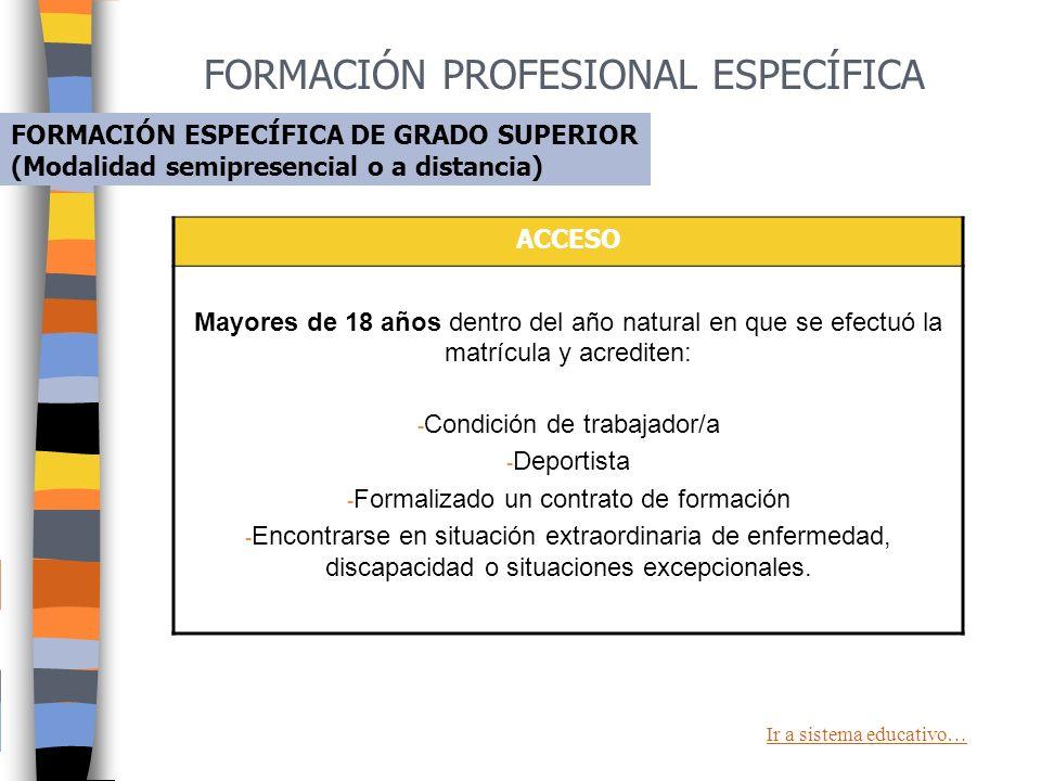 FORMACIÓN PROFESIONAL ESPECÍFICA POSIBILIDADESACCESO - Acceso a: 1. Mundo laboral 2. Universidad por el cupo de reserva para alumnos de FP de grado su