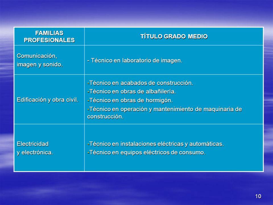 10 FAMILIAS PROFESIONALES TÍTULO GRADO MEDIO Comunicación, imagen y sonido. - Técnico en laboratorio de imagen. Edificación y obra civil. -Técnico en
