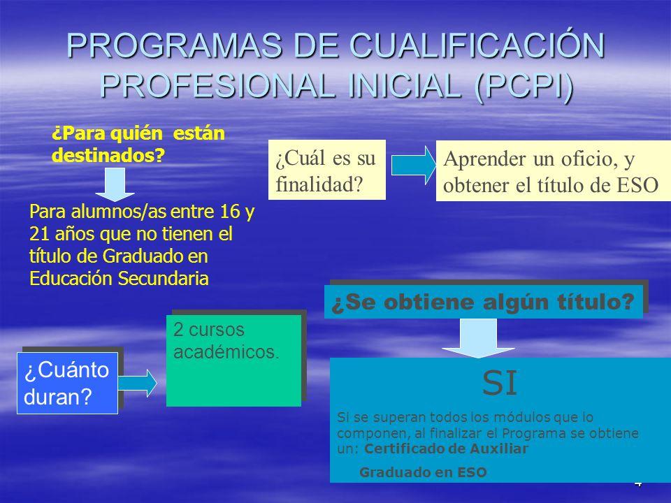 4 PROGRAMAS DE CUALIFICACIÓN PROFESIONAL INICIAL (PCPI) ¿Para quién están destinados? Para alumnos/as entre 16 y 21 años que no tienen el título de Gr