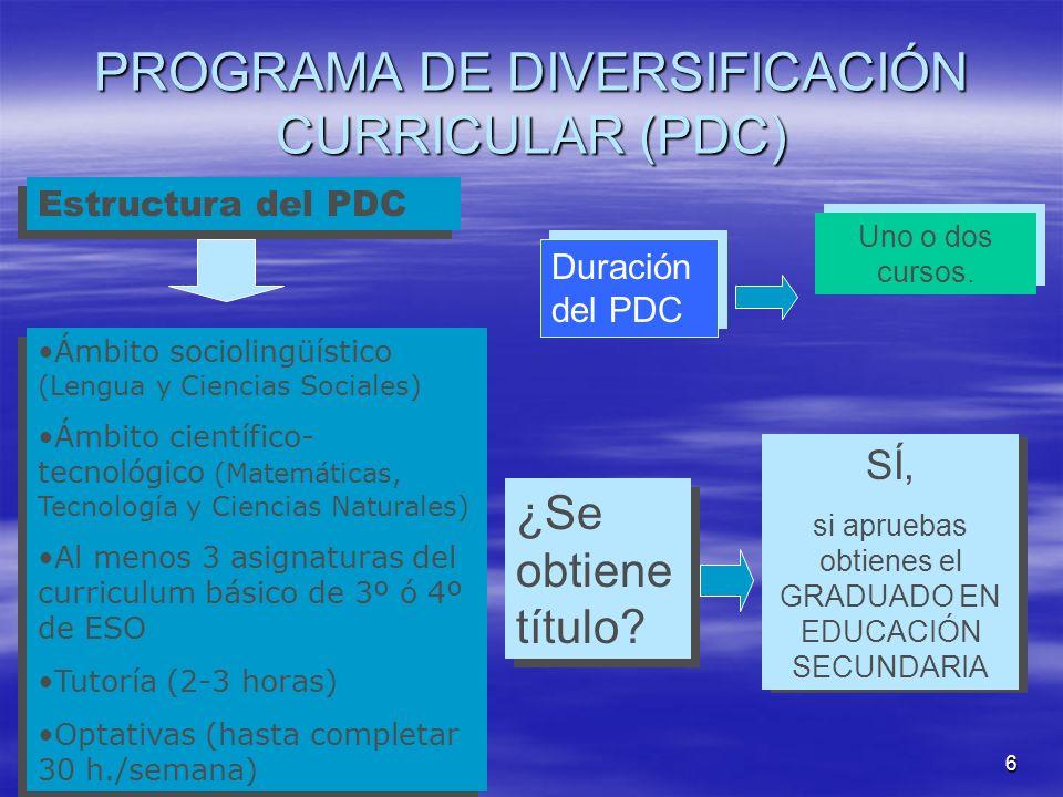 6 PROGRAMA DE DIVERSIFICACIÓN CURRICULAR (PDC) ¿Se obtiene título? SÍ, si apruebas obtienes el GRADUADO EN EDUCACIÓN SECUNDARIA SÍ, si apruebas obtien