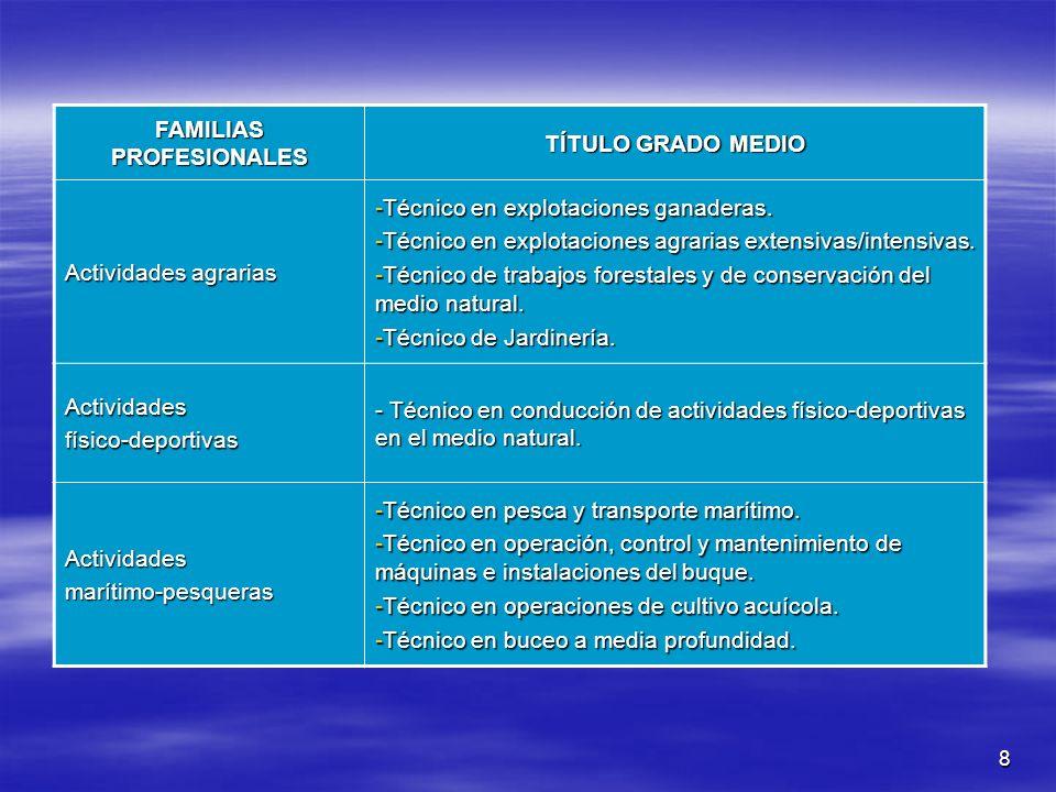 8 FAMILIAS PROFESIONALES TÍTULO GRADO MEDIO Actividades agrarias -Técnico en explotaciones ganaderas. -Técnico en explotaciones agrarias extensivas/in