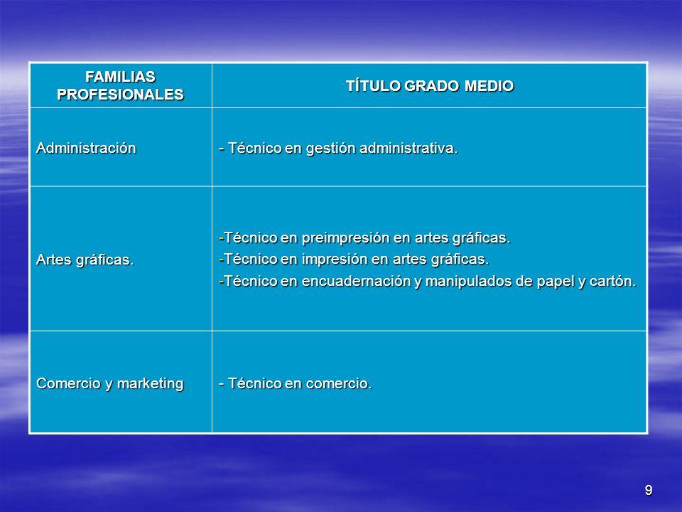 9 FAMILIAS PROFESIONALES TÍTULO GRADO MEDIO Administración - Técnico en gestión administrativa. Artes gráficas. -Técnico en preimpresión en artes gráf