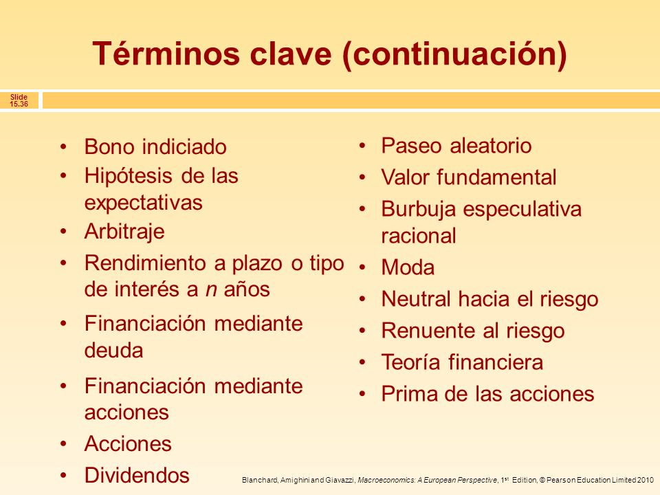 Blanchard, Amighini and Giavazzi, Macroeconomics: A European Perspective, 1 st Edition, © Pearson Education Limited 2010 Slide 15.36 Términos clave (c