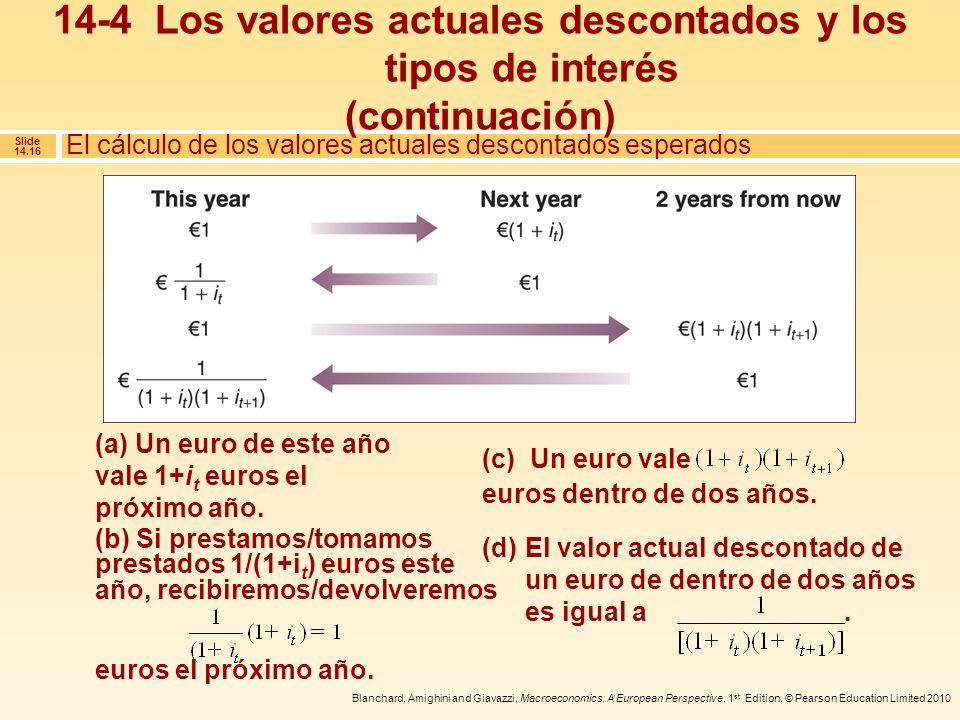 Blanchard, Amighini and Giavazzi, Macroeconomics: A European Perspective, 1 st Edition, © Pearson Education Limited 2010 Slide 14.16 (a) Un euro de es