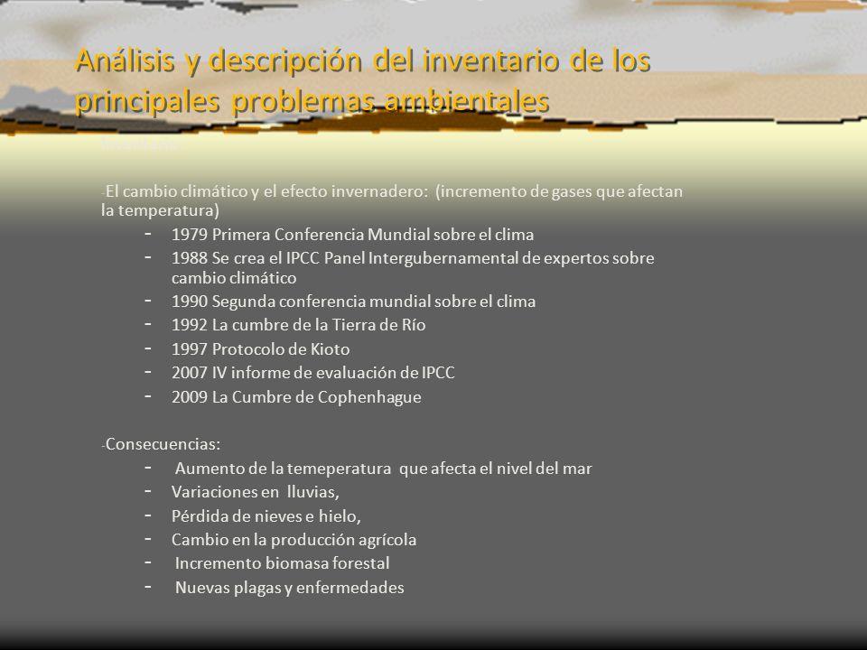 Análisis y descripción del inventario de los principales problemas ambientales Inventario: - El cambio climático y el efecto invernadero: (incremento