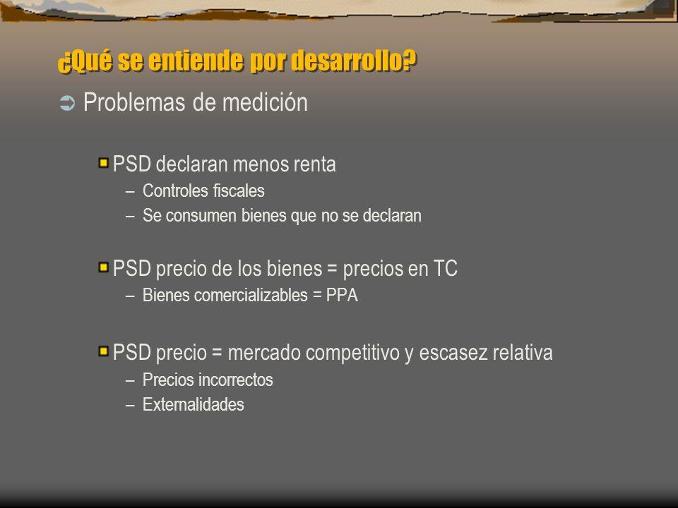 ¿Qué se entiende por desarrollo? Problemas de medición PSD declaran menos renta –Controles fiscales –Se consumen bienes que no se declaran PSD precio