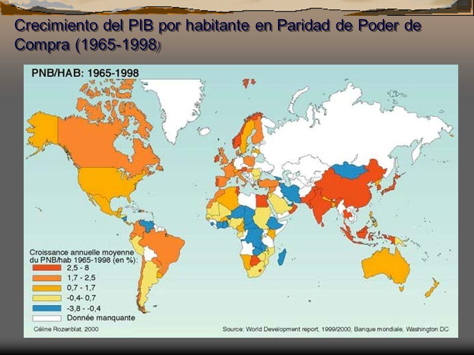 Crecimiento del PIB por habitante en Paridad de Poder de Compra (1965-1998 )