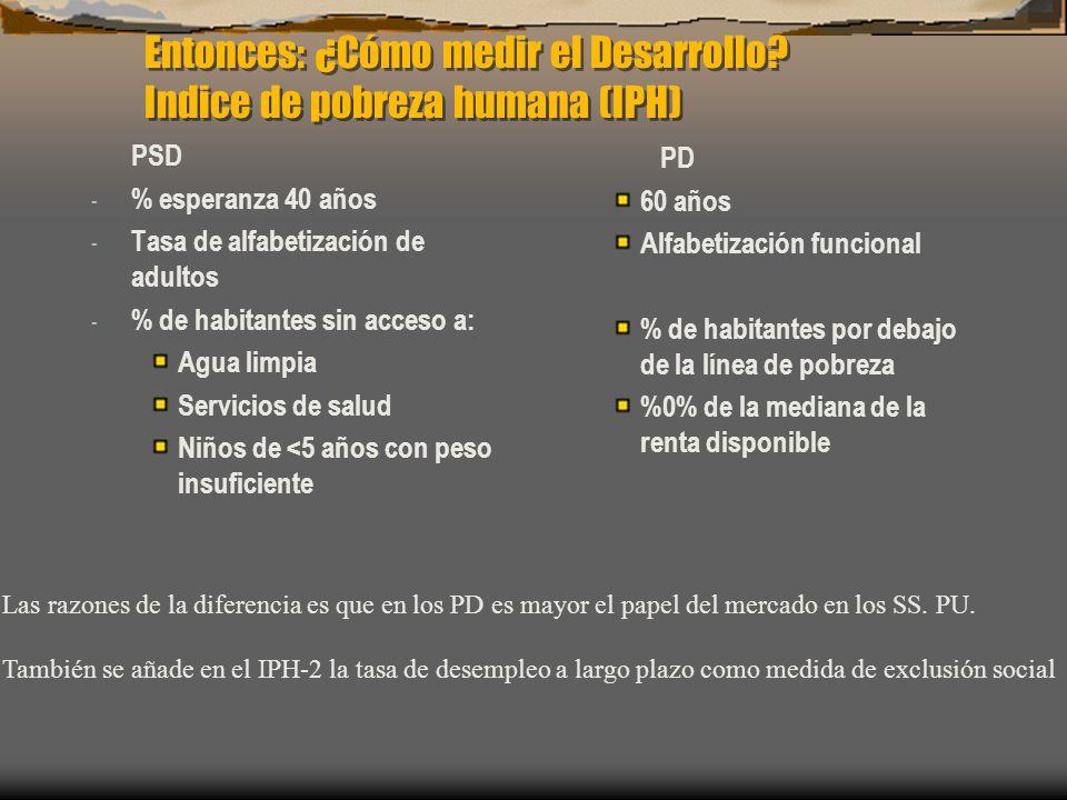 Entonces: ¿Cómo medir el Desarrollo? Indice de pobreza humana (IPH) PSD - % esperanza 40 años - Tasa de alfabetización de adultos - % de habitantes si