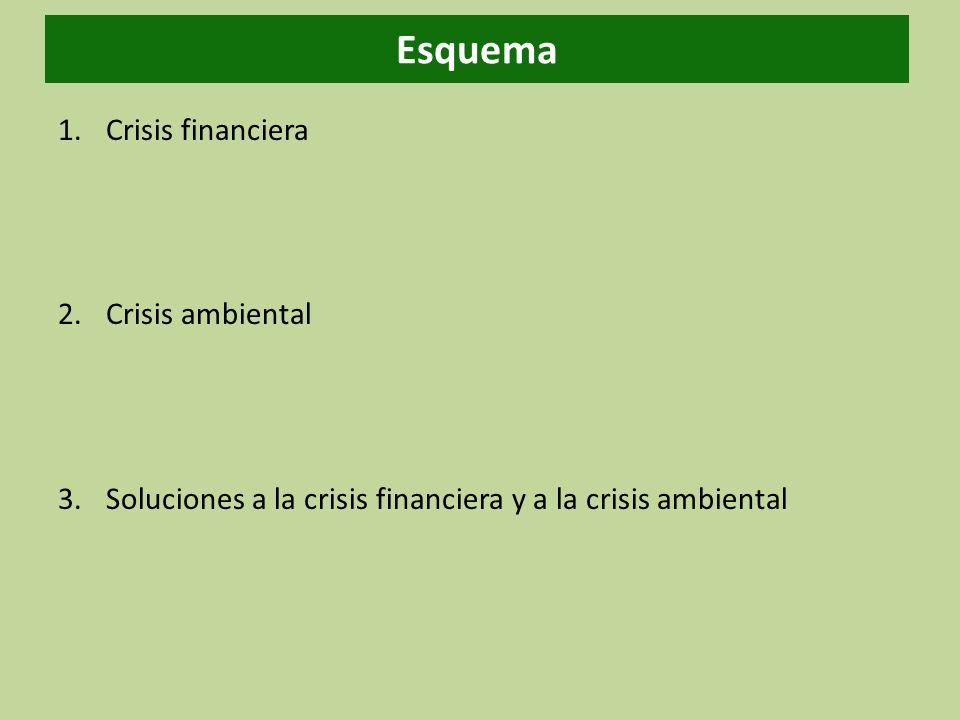 Esquema 1.Crisis financiera 2.Crisis ambiental 3.Soluciones a la crisis financiera y a la crisis ambiental