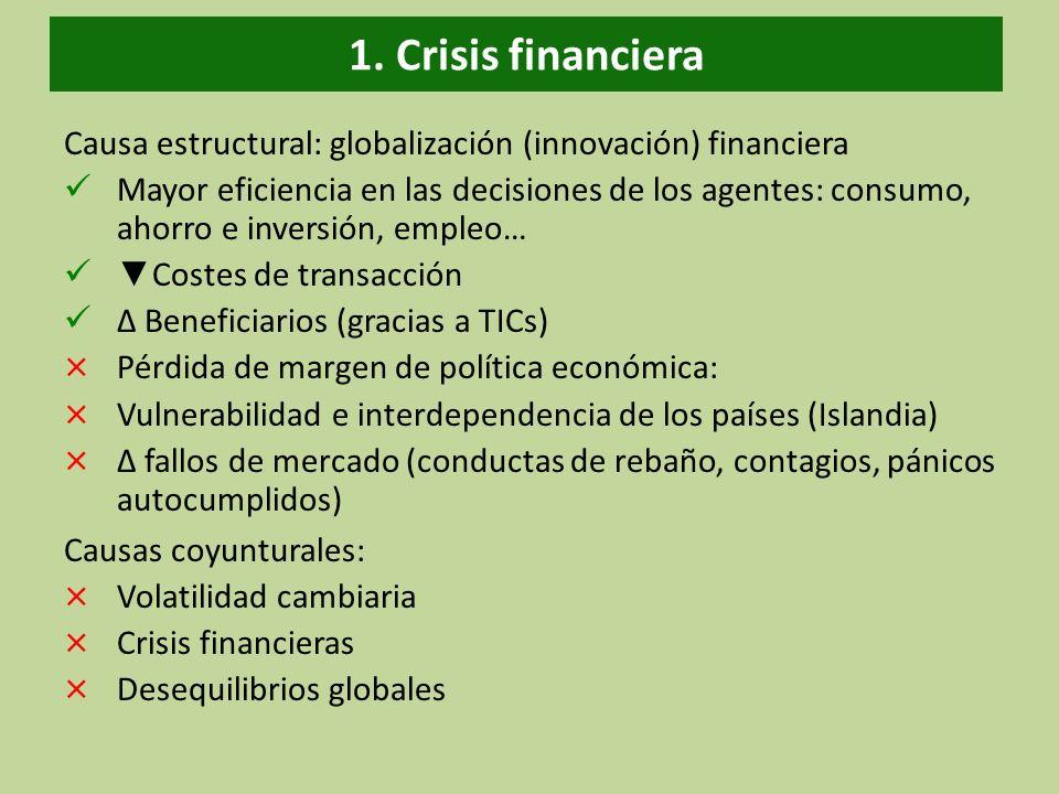 Causa estructural: globalización (innovación) financiera Mayor eficiencia en las decisiones de los agentes: consumo, ahorro e inversión, empleo… Coste