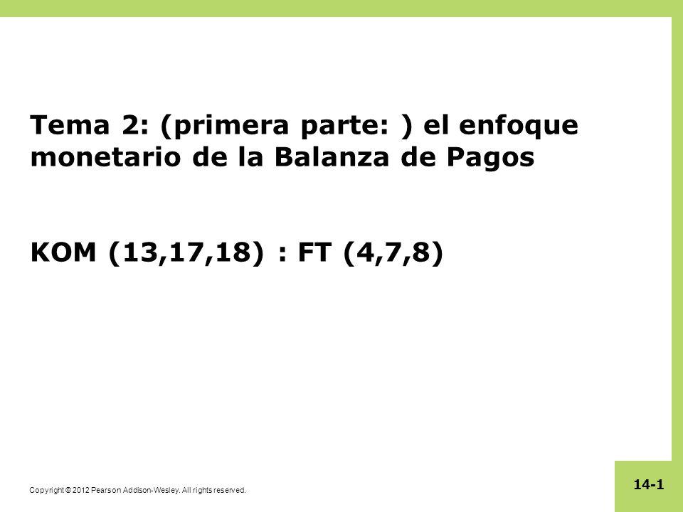 El trilema y los tipos de cambio fijos (1ra aproximación) ¿El modelo de DTC a CP y LP se puede aplicar con TC FIJO?: SI (LMK)(ARBmd).