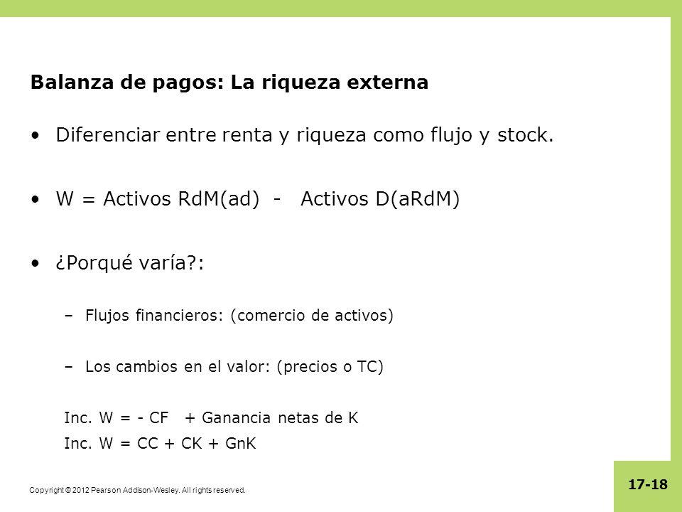 17-18 Balanza de pagos: La riqueza externa Diferenciar entre renta y riqueza como flujo y stock. W = Activos RdM(ad) - Activos D(aRdM) ¿Porqué varía?: