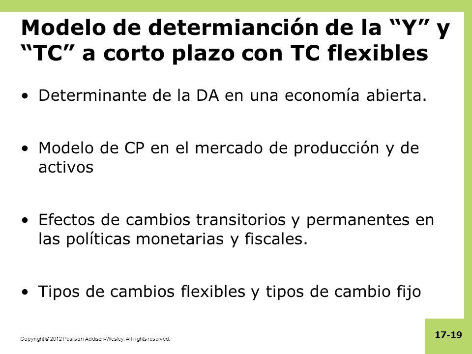 Copyright © 2012 Pearson Addison-Wesley. All rights reserved. 17-19 Modelo de determianción de la Y yTC a corto plazo con TC flexibles Determinante de