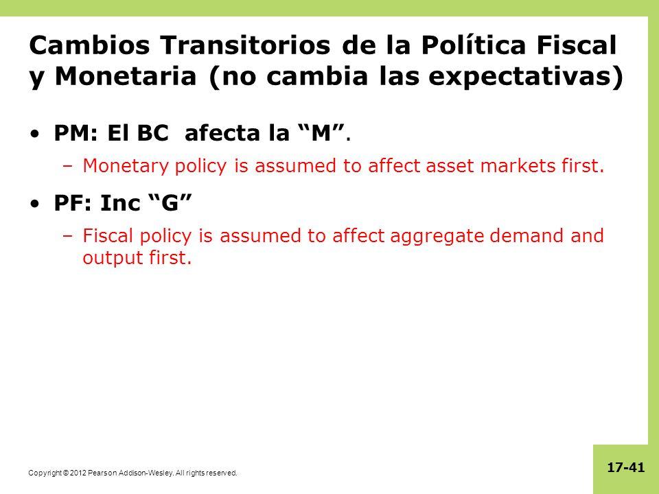 Copyright © 2012 Pearson Addison-Wesley. All rights reserved. 17-41 Cambios Transitorios de la Política Fiscal y Monetaria (no cambia las expectativas