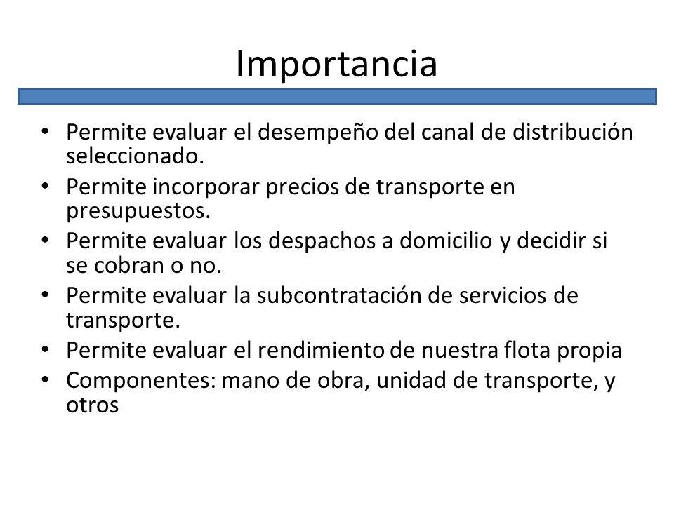 Importancia Permite evaluar el desempeño del canal de distribución seleccionado. Permite incorporar precios de transporte en presupuestos. Permite eva