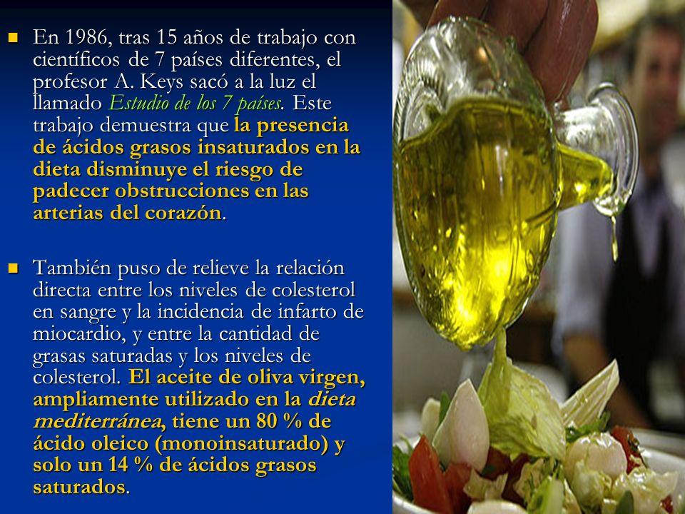 Esto, junto con otros estudios, demostraban que los ácidos grasos monoinsaturados hacen aumentar la proporción entre el colesterol HDL y el LDL.