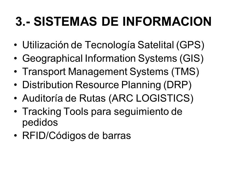 3.- SISTEMAS DE INFORMACION Utilización de Tecnología Satelital (GPS) Geographical Information Systems (GIS) Transport Management Systems (TMS) Distri