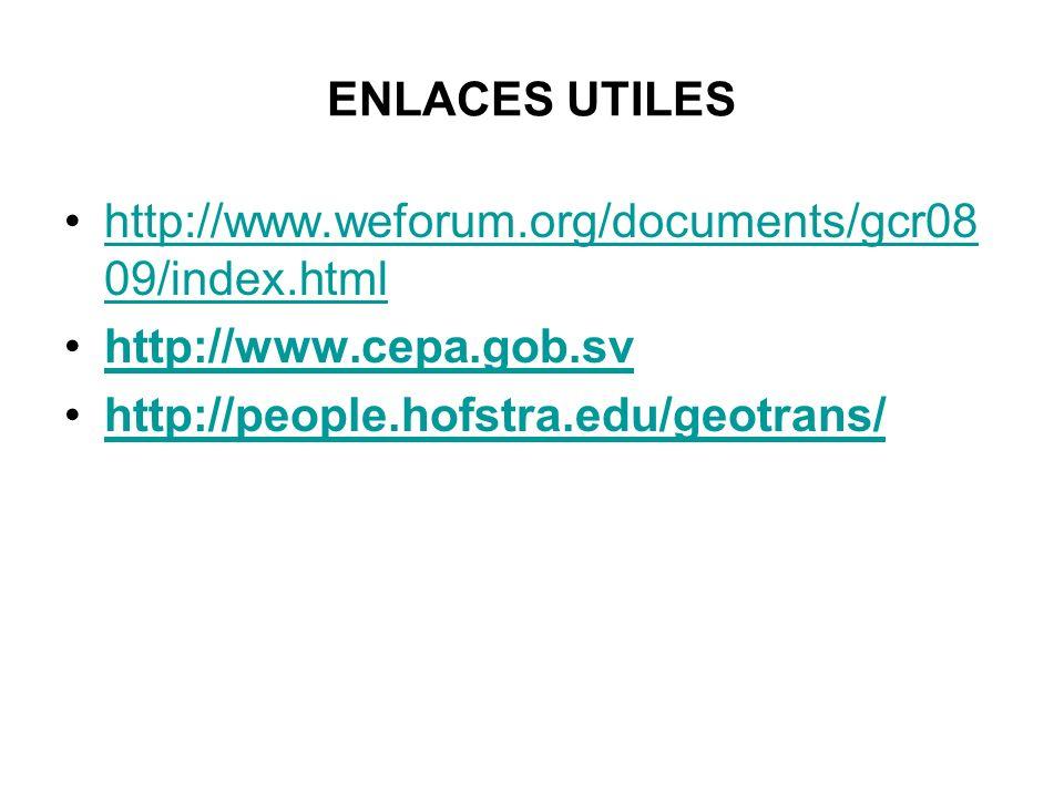 ENLACES UTILES http://www.weforum.org/documents/gcr08 09/index.htmlhttp://www.weforum.org/documents/gcr08 09/index.html http://www.cepa.gob.sv http://