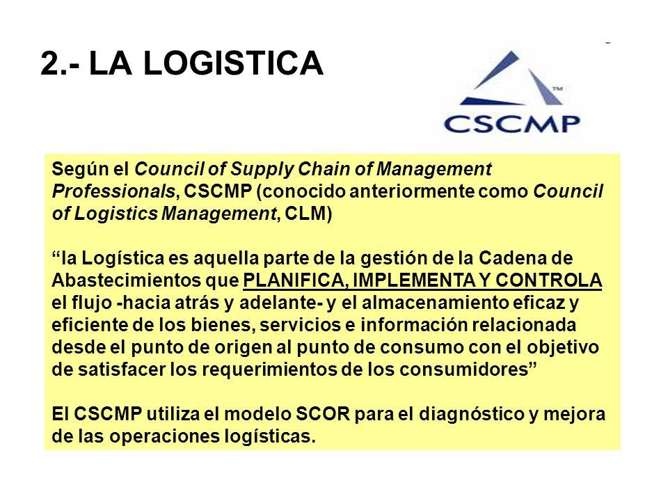 2.- LA LOGISTICA Según el Council of Supply Chain of Management Professionals, CSCMP (conocido anteriormente como Council of Logistics Management, CLM