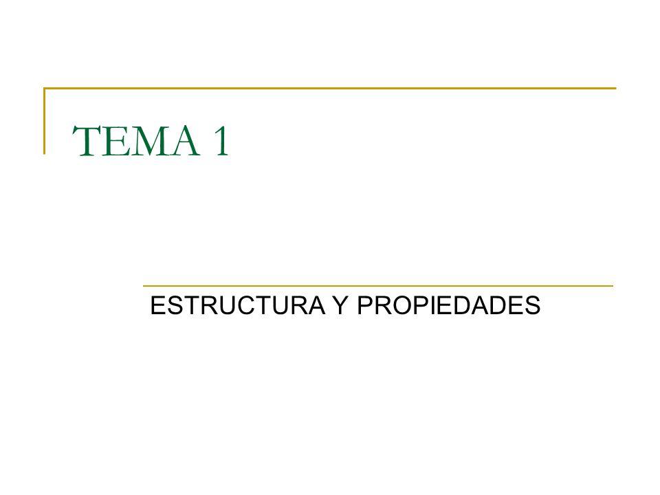 TEMA 1 ESTRUCTURA Y PROPIEDADES