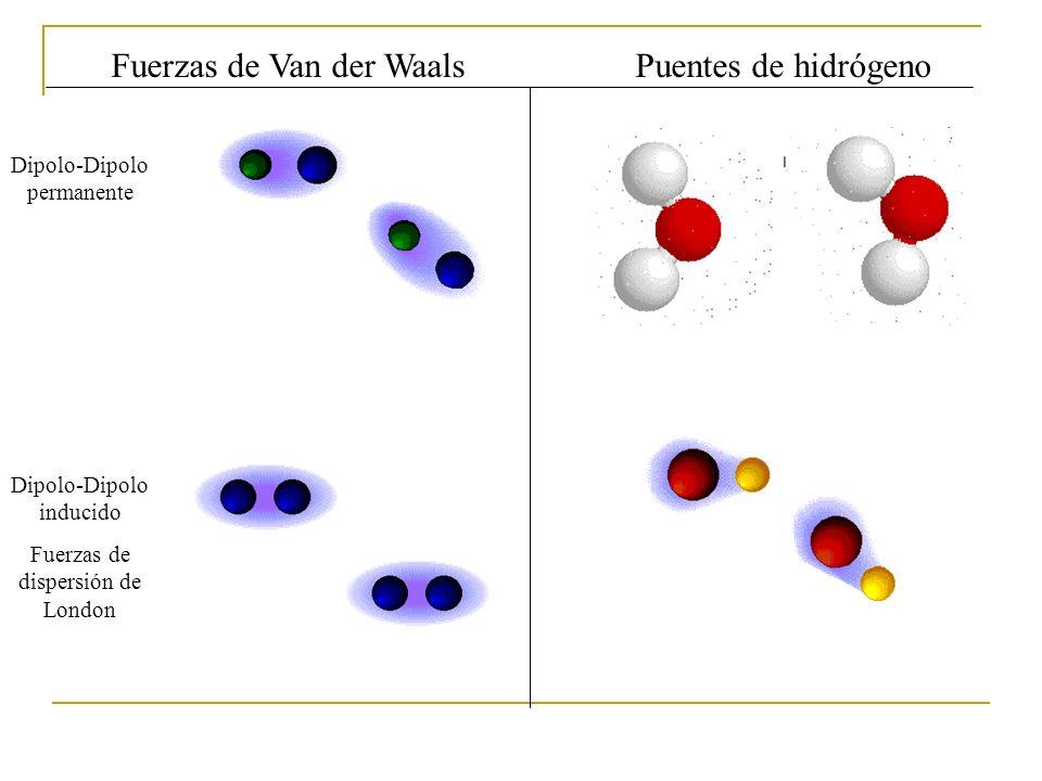 Fuerzas de Van der WaalsPuentes de hidrógeno Dipolo-Dipolo permanente Dipolo-Dipolo inducido Fuerzas de dispersión de London