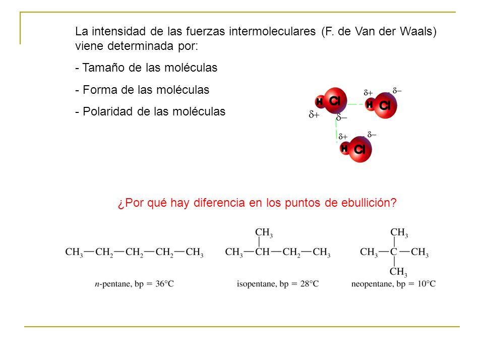 La intensidad de las fuerzas intermoleculares (F. de Van der Waals) viene determinada por: - Tamaño de las moléculas - Forma de las moléculas - Polari