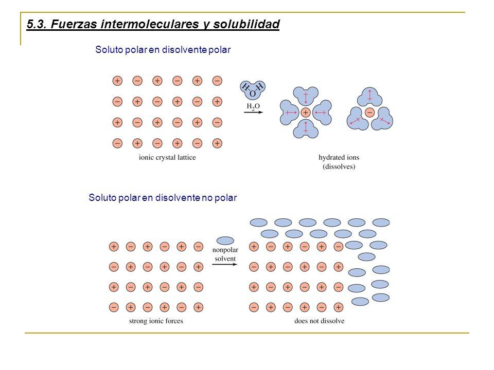 5.3. Fuerzas intermoleculares y solubilidad Soluto polar en disolvente polar Soluto polar en disolvente no polar