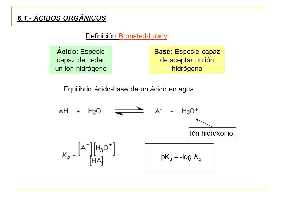 6.1.- ÁCIDOS ORGÁNICOS Ácido: Especie capaz de ceder un ión hidrógeno Ión hidroxonio Base: Especie capaz de aceptar un ión hidrógeno Equilibrio ácido-