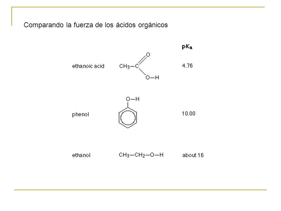 Comparando la fuerza de los ácidos orgánicos
