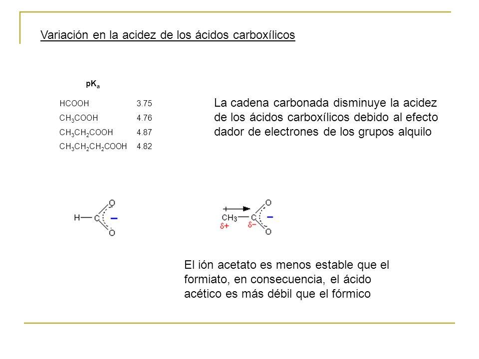 Variación en la acidez de los ácidos carboxílicos pK a HCOOH3.75 CH 3 COOH4.76 CH 3 CH 2 COOH4.87 CH 3 CH 2 CH 2 COOH4.82 La cadena carbonada disminuy