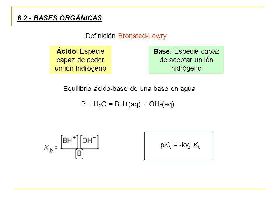 6.2.- BASES ORGÁNICAS Ácido: Especie capaz de ceder un ión hidrógeno Base. Especie capaz de aceptar un ión hidrógeno Equilibrio ácido-base de una base