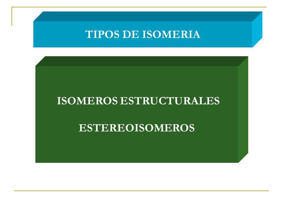 TIPOS DE ISOMERIA ISOMEROS ESTRUCTURALES ESTEREOISOMEROS