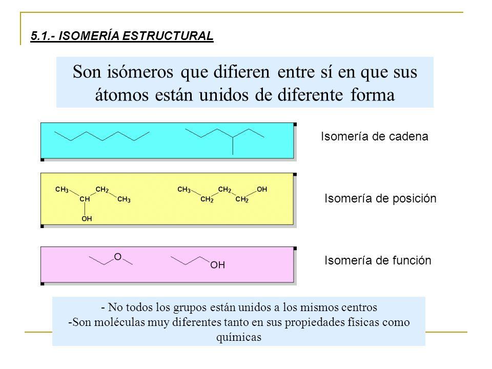 5.1.- ISOMERÍA ESTRUCTURAL Isomería de cadena Isomería de posición Isomería de función Son isómeros que difieren entre sí en que sus átomos están unid